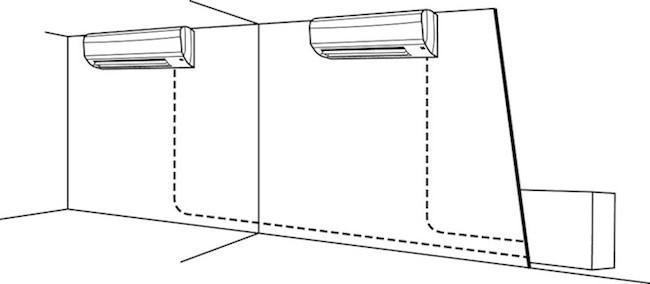 Aircosysteem